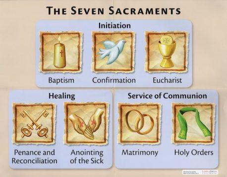 Sacraments 2